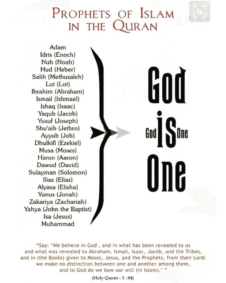 Propheten in Islam