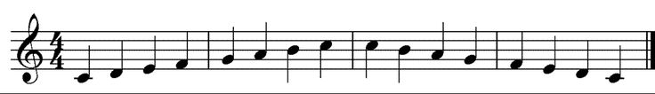 The C Major Scale for Piano Exercises