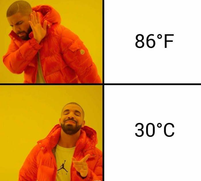 The correct unit