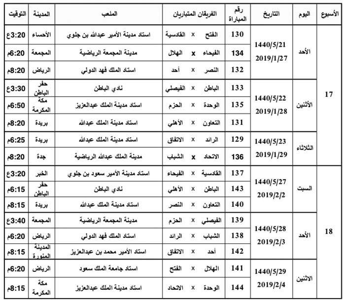 المسابقات تصدر جدول الدور الثاني من دوري كأس الأمير محمد بن سلمان