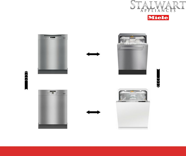 The average #appliance lasts 7 years. #Miele #appliances are built to last 20 years! Don't miss out on their free 10-year #parts & #labour #warranty with a value of $510! Available for a limited time! Visit our #page to view our selection of #Miele #dishwashers.