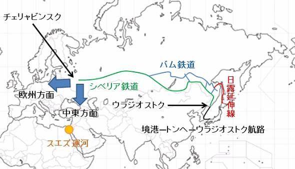 シベリア鉄道とバム鉄道、北海道延伸線の略図(白地図専門店の素材「世界白地図」を使用)