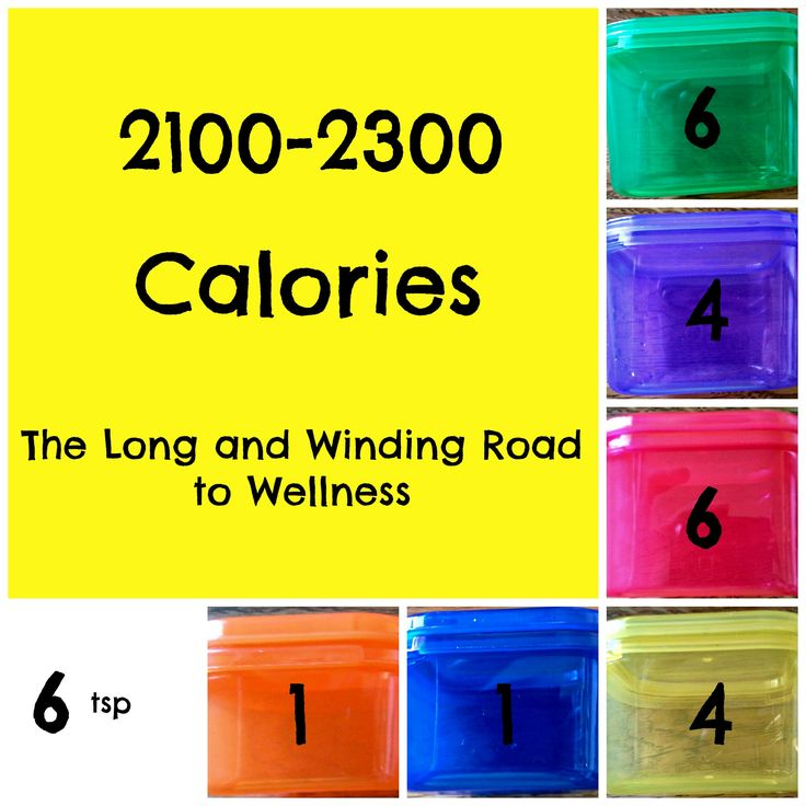 Calorie chart 2100 2300 21dayfix 21 day fix for 2100 2300