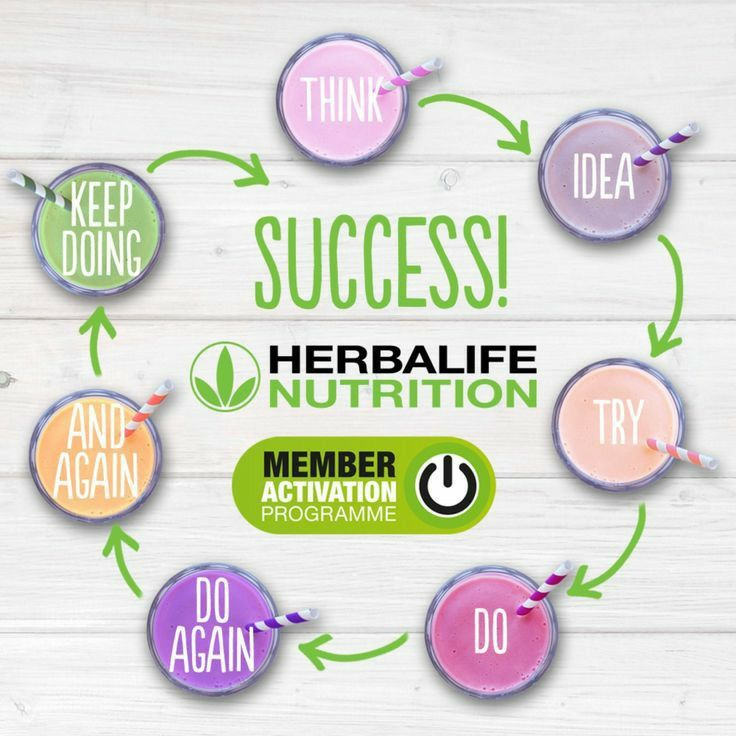 We are recruiting health coaches now!! Part time or full