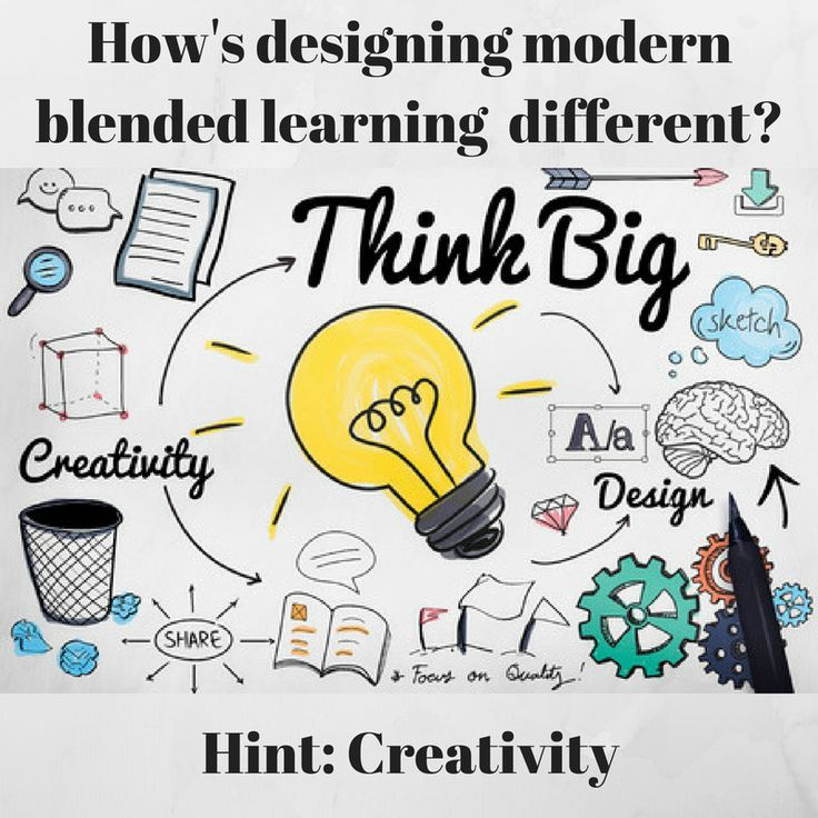 Blog Post: Whatu0027s Different About The Instructional Design Process For  Modern Blended Learning? The