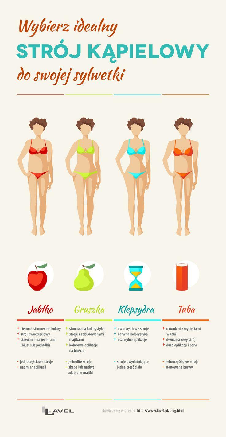 Jak zatem dobrać strój zarówno do sylwetki jak i do swoich niedoskonałości, by na plaży oraz na basenie przyciągać męskie spojrzenia? #strojekapielowe #bikiniplaza