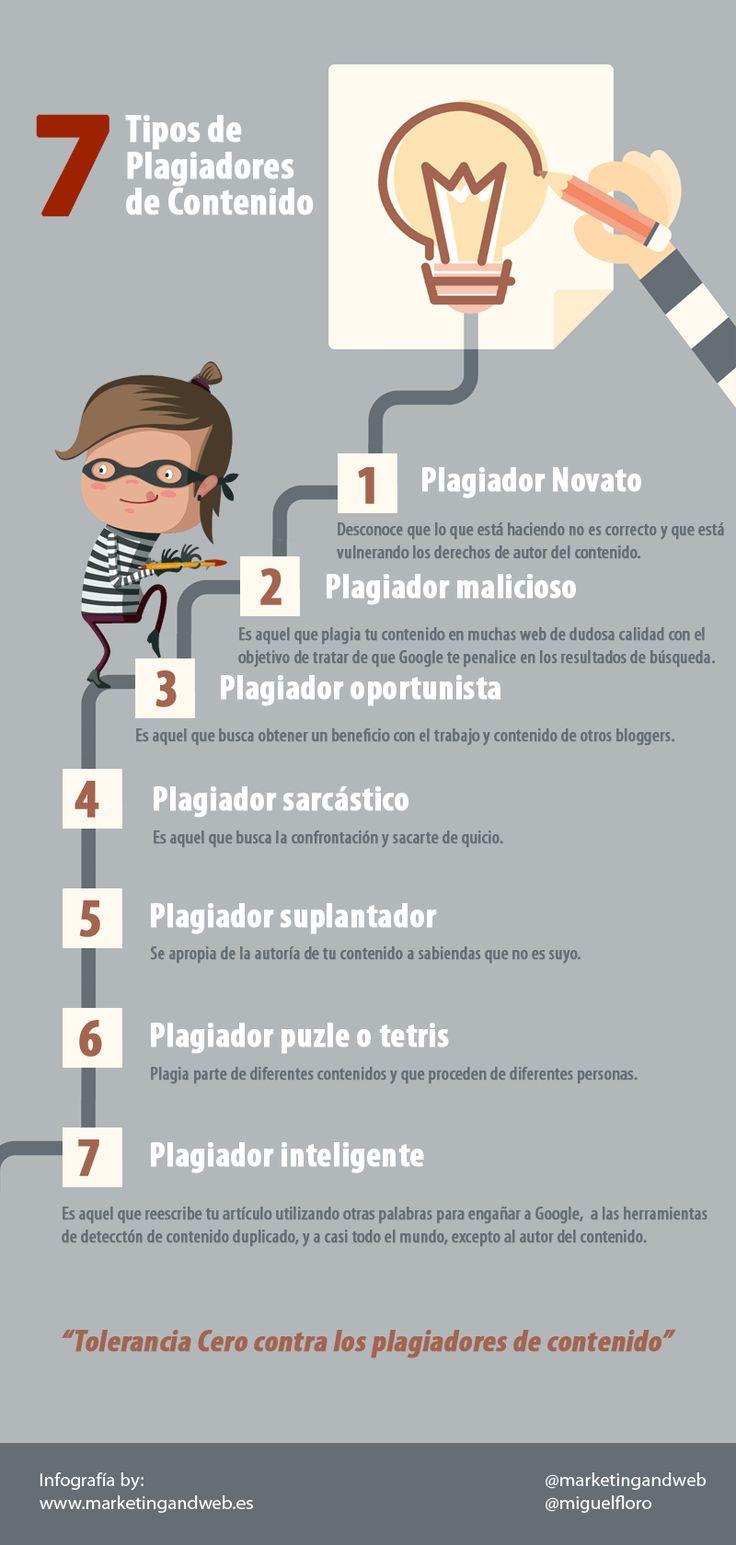 #Infografia 7 tipos de plagiadores de contenido via @marketingandweb