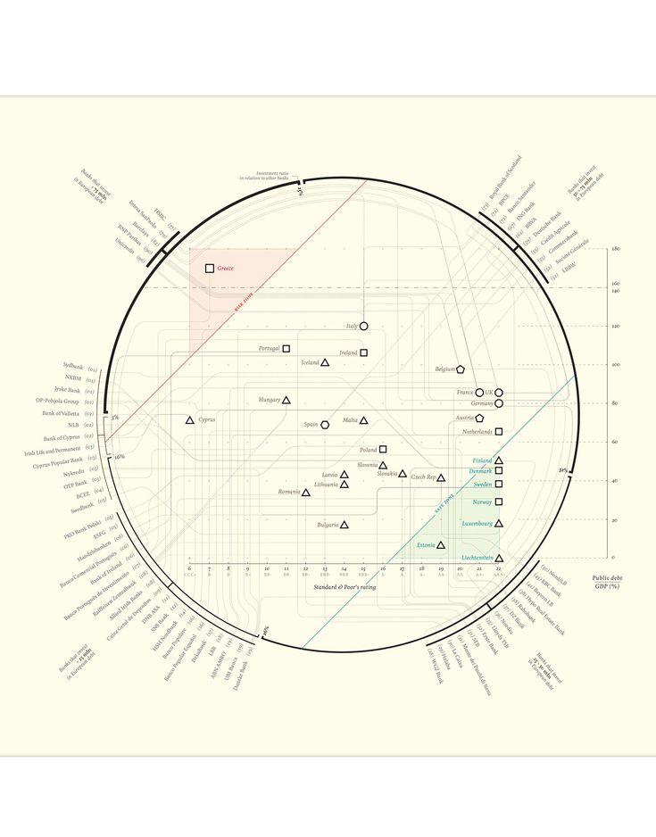 alessio-macri-infographic-accurat-resonate-09