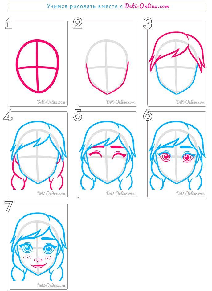 в картинках как нарисовать лицо человека поэтапно карандашом что