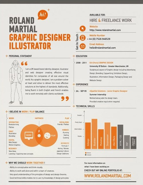 35 best Creative CV writing images on Pinterest - how to find my resume online