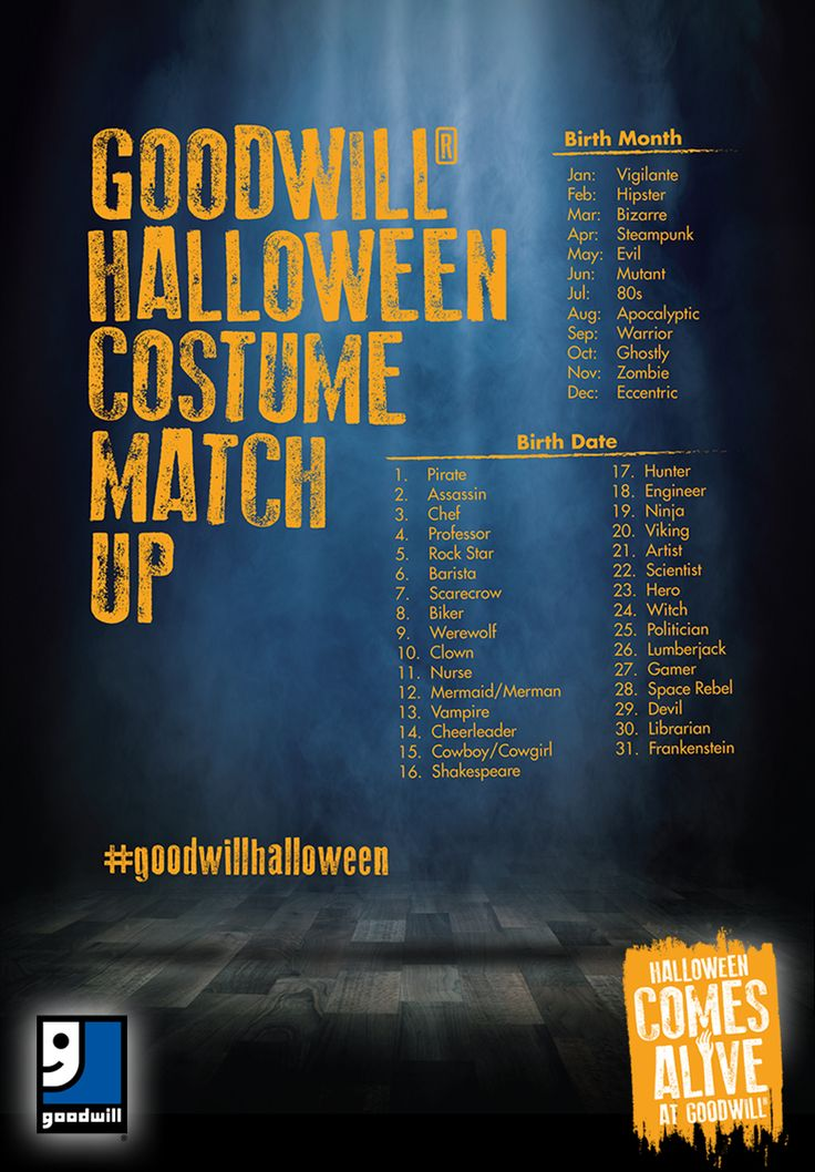 Need help deciding on a Halloween Costume? Use our match up game! You can also visit goodwill.org/halloween and try out our costume generator. #costumeideas #halloweencostumes