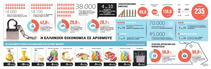 THE NUMBERS OF ECONOMY