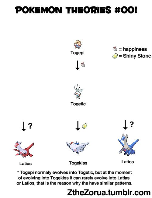 Pokémon theory togekiss= Latios and Latias -- Is this true?!!! Togepi is my all time favorite pokemon ♡