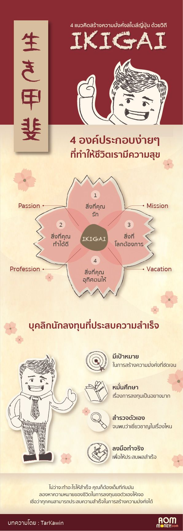 my ikigai in life essay Ikigai: the japanese concept of finding purpose in life  i have dedicated time to my health and one of the activities that give ikigai to my life: .