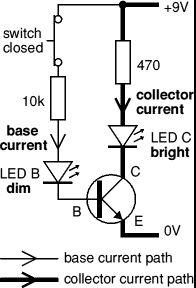 Transistor Circuits