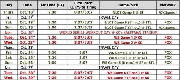 source:  MLB World Series line-up