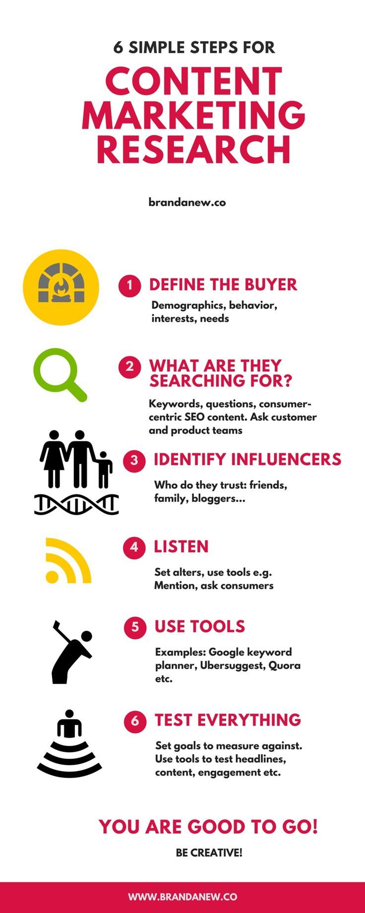 how to do content marketing research #contentmarketing #brandanew #research #infographic