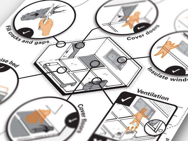 Instruction manual design for Syrian refugees - TDL London