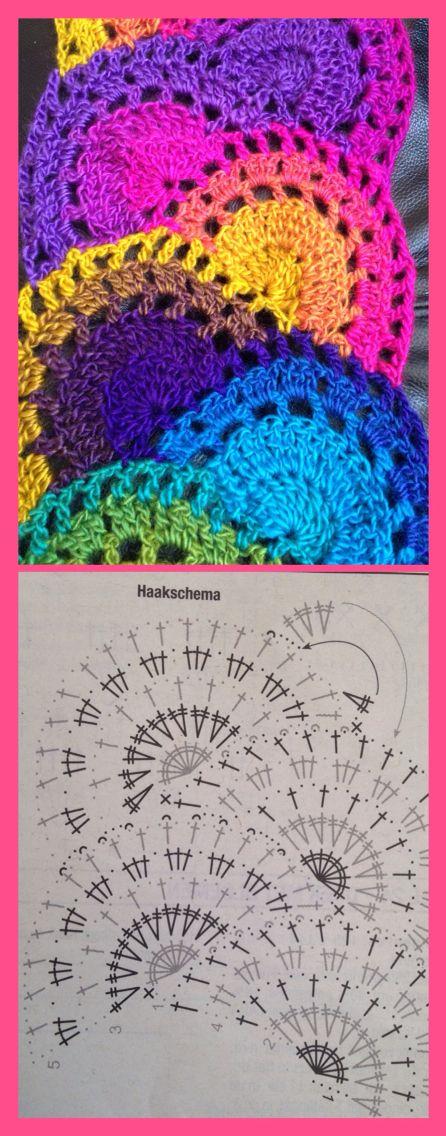 Sjaal gehaakt met Fenna inclusief telpatroon