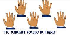 Что символизируют кольца на разных пальцах! Прочитаете и вы будете в шоке! точность на 90-95%!