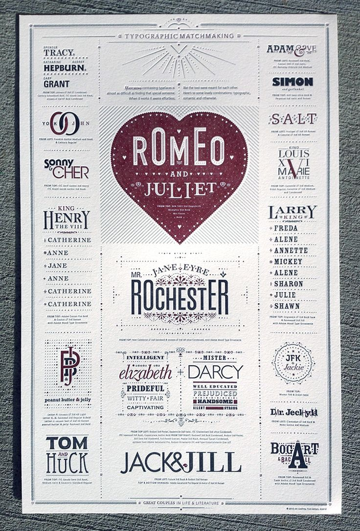 Great use of a wide variety of typefaces paired together effectively.