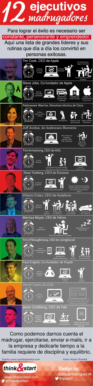 12 ejecutivos muy madrugadores. #infografia #infographic #entrepreneurship