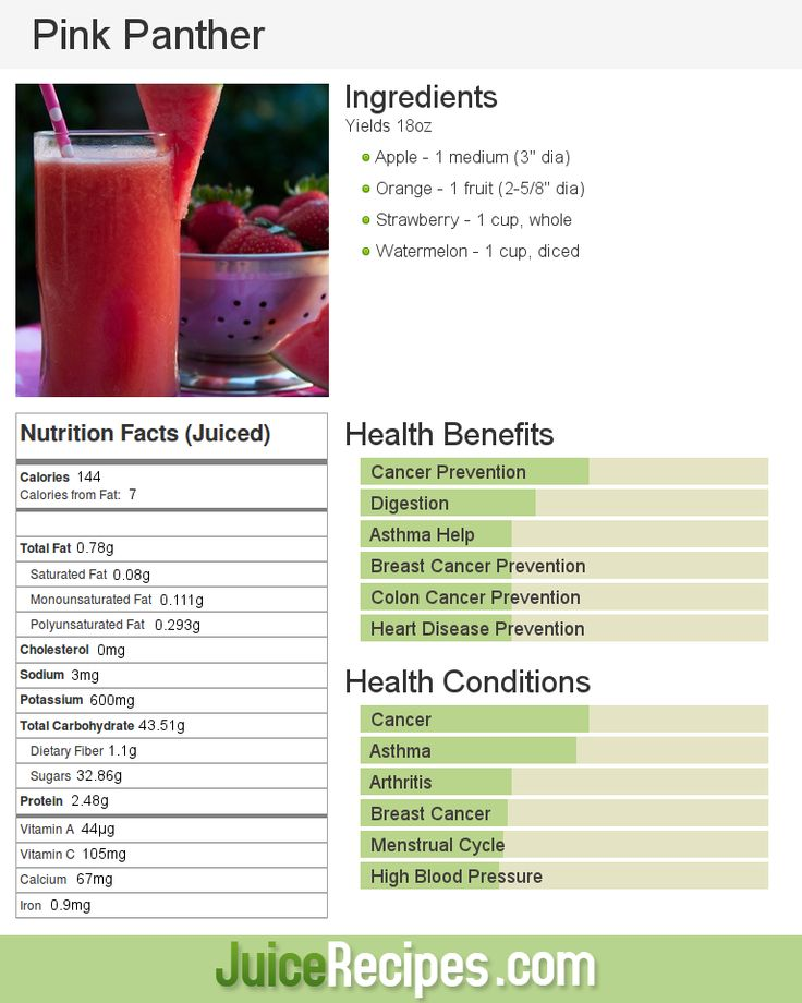 Pink Panther: Apple: 1 medium Orange - 1 fruit Strawberry - 1 cup, whole  Watermelon - 1 cup, diced
