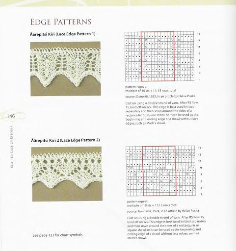 Knitted Lace of Estonia 146