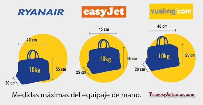 Embarque de Ryanair: trucos para el control de equipaje de mano