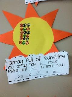 """""""arrays"""" full of sunshine"""