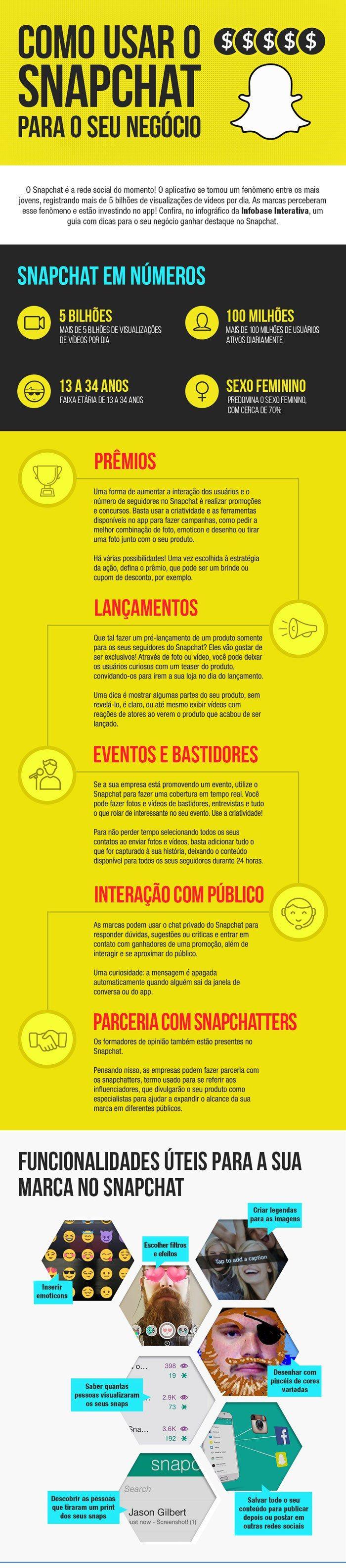5 dicas de como fazer Marketing no Snapchat
