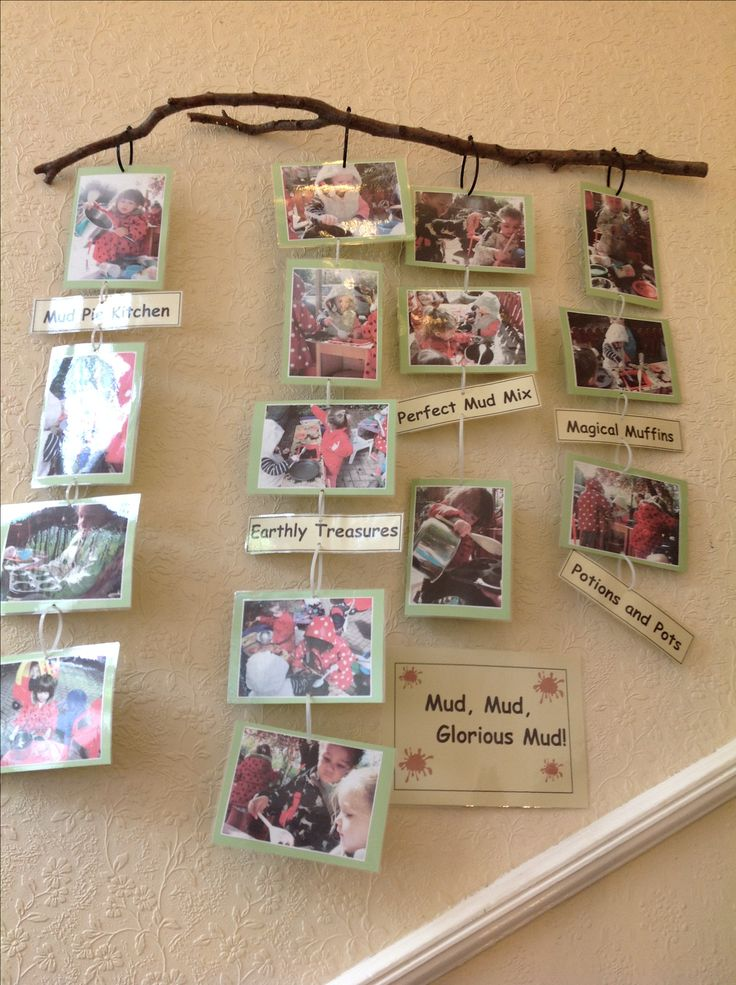 Hang this display of children's experiences outdoors, next to their mud kitchen.