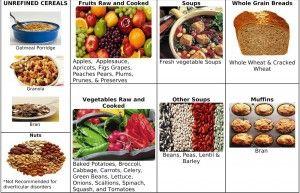 high-fibre-foods