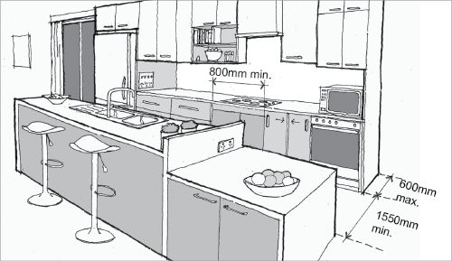 A Diagram Shows Appropriate Distances And Heights Of Items In The Kitchen Of An Adaptable House