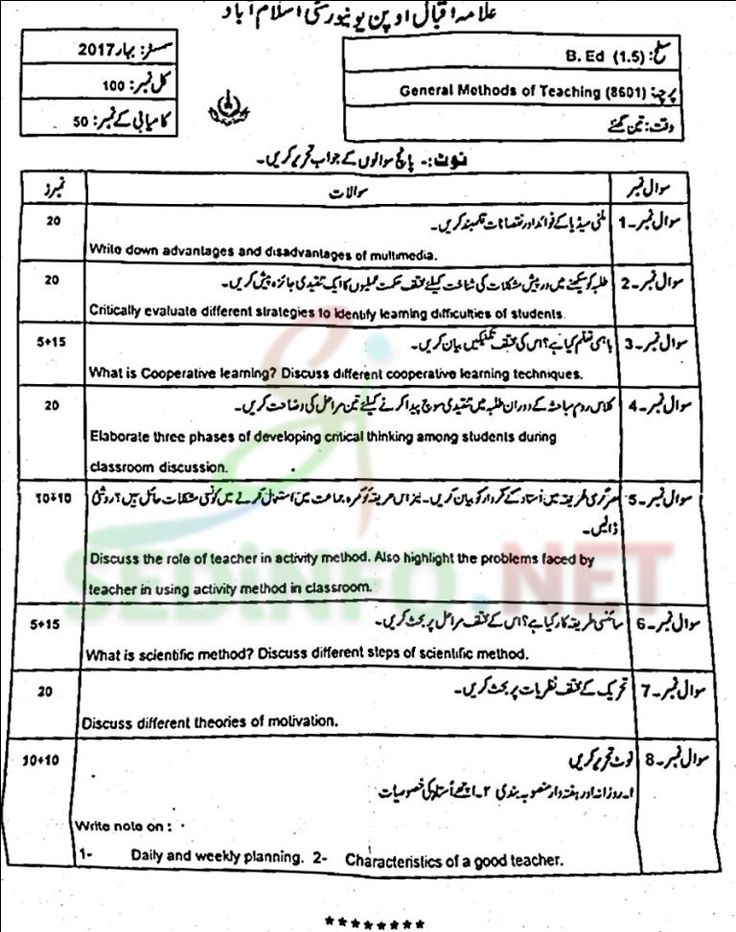 AIOU B ED 8601 Past Papers | Download in 2019 | Past papers