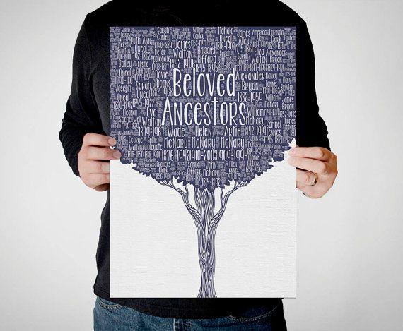 Family Tree Print - 13x19 - family tree word art, family history, genealogy, modern family tree typography, personalized family tree poster