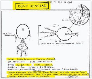 A distribuição destes documentos ufológicos não fere qualquer lei dedireitos autorais, visto que estes documentos são de conhecimentopúblico, constando em arquivos de bibliotecas nacionais e inte...