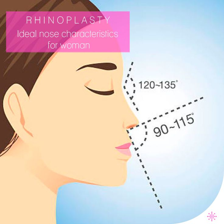 The nose to be achieved after an ideal nasal operation should fit the person's face completely and it should not be far different from a natural look that reflects the personal characteristics. Rather than achieving ideal aesthetic dimensions, the aim of rhinoplasty is to avoid an appearance which obviously reflects the fact that the person has undergone an operation.  /// For more information 📲 WhatsApp: 0090543 470 47 09 ///  #PlasticSurgery #NoseJob #Rhinoplasty #Aesthetics #beauty…