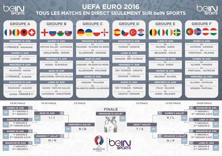 programme TV euro 2016 beIN SPORTS matchs horaires