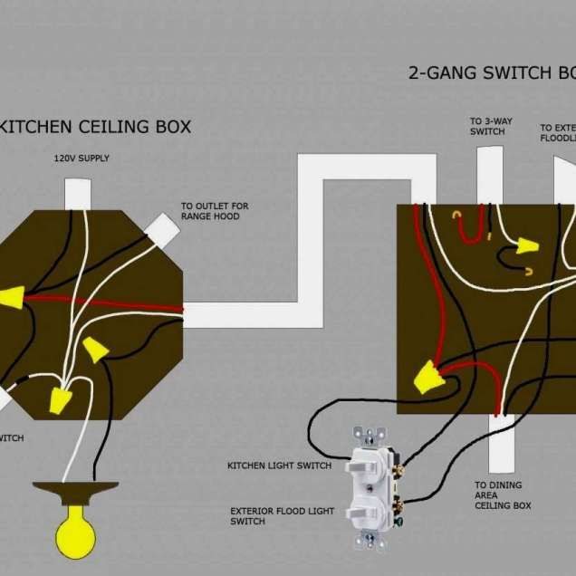 Wiring Diagram Outlets New Double Gang Outlet Wiring Diagram Of Wiring Diagram Outlets Outlet Wiring Basement Remodel Diy Kitchen Outlets