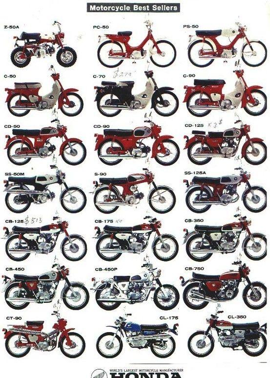 i Love Tiffanys! http://p-interest.in/tiffanys/ Vintage Honda Motorcycles