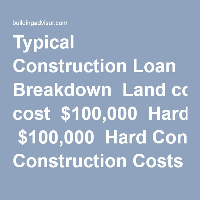 17 best ideas about construction cost on pinterest home Construction loan costs