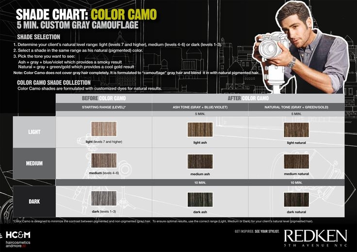 Redken For Men Color Camo Shade Chart Color Charts