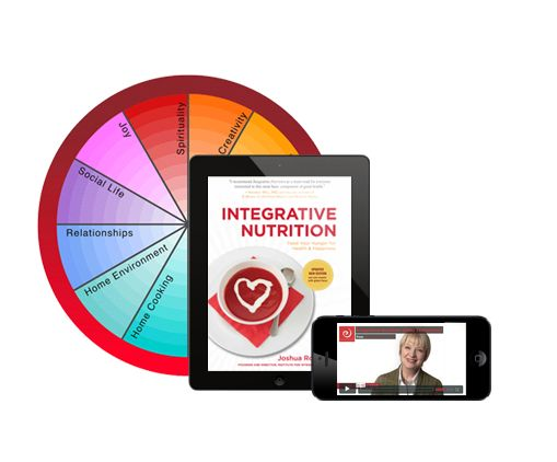 The institute for integrative nutrition experience