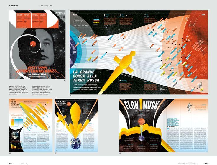 IlPost - (From Designing News, Copyright Gestalten 2013) - (From Designing News, Copyright Gestalten 2013)