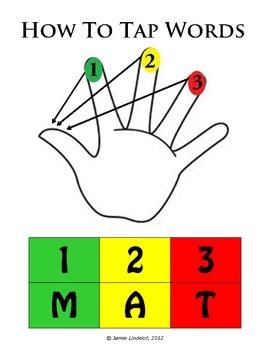 155 Best Kindergarten Rti Resources Intervention Tools