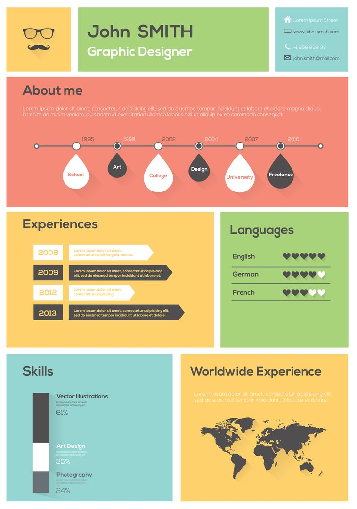 cv design template powerpoint
