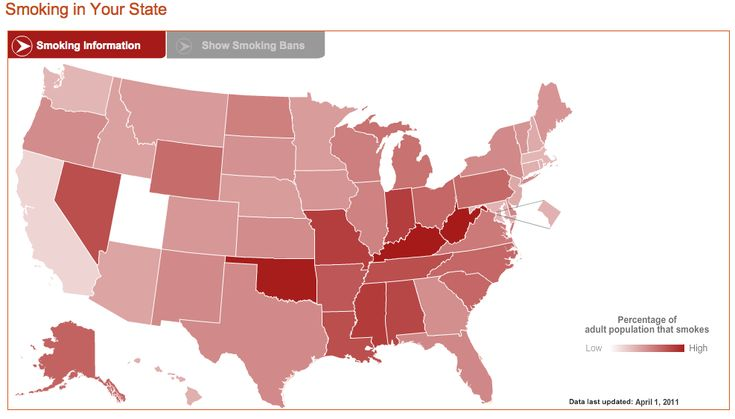 Smoking Rates in Your State