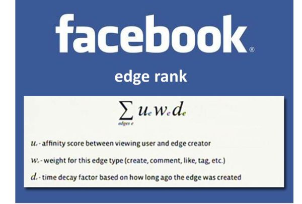 #FacebookEdgeRank Fab infographic we love very educational.  www.socialable.com