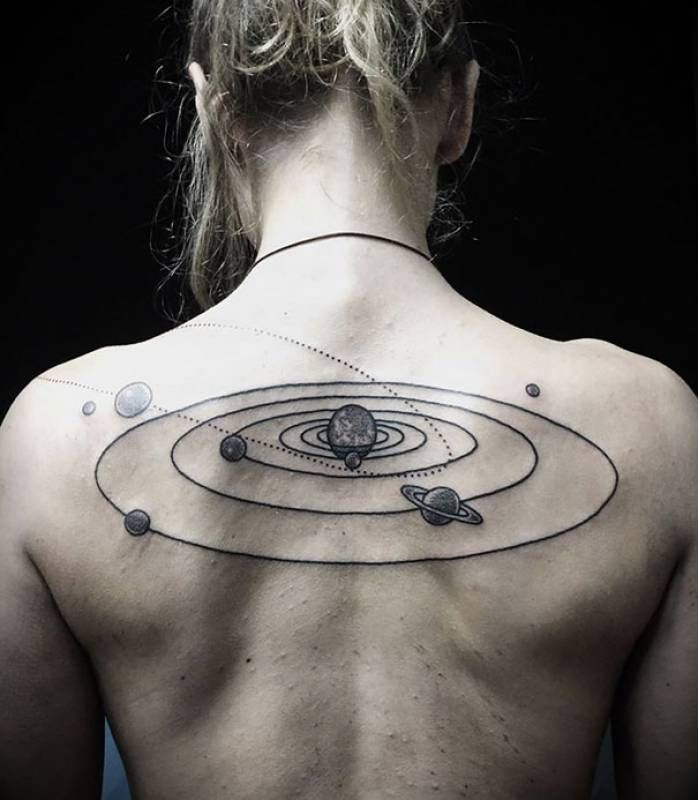 planet tattoo - Google 搜尋 More